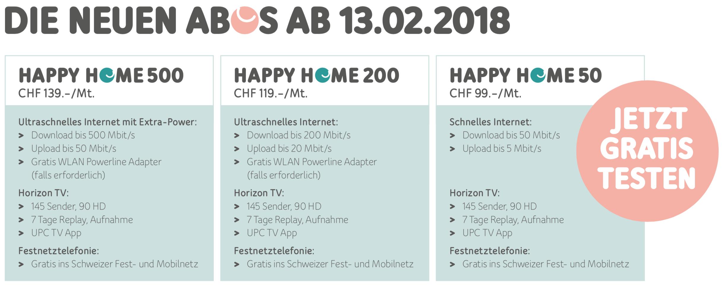 Fantastisch Fest Verdrahtete Internetverbindung Galerie - Der ...